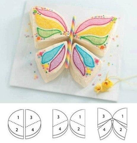 Оригинальная идея для оформления тортика