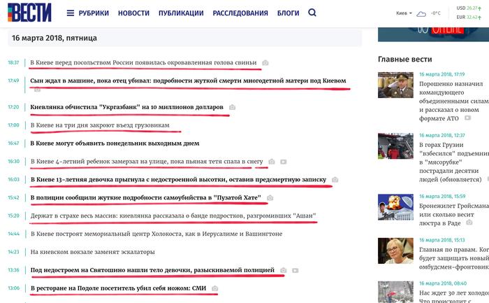 В Киеве на улицы вывели воруженные патрули Украина, Россия, Киев, Майдан, Выборы, Путин, Нормальные Киевляне с Вами, Политика