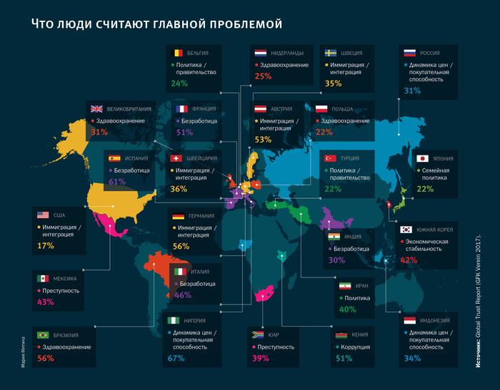Страх: чего боятся в разных странах Страны, Страх, Картинка с текстом, Безработица, Здравоохранение, Криминал, Из сети, Аналитика