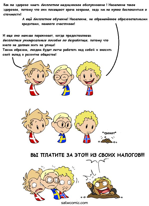 Каждый раз... Скандинавия и мир, SATW, Комиксы, Америка, Дания, Норвегия, Швеция, Перевел сам