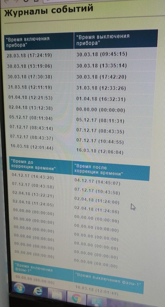 Подключение счётчика Меркурий 231 к компу Модернизация, Счетчик электроэнергии, Экономия, Длиннопост