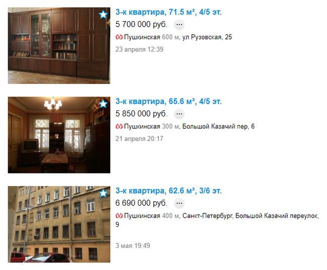 Купить справку 2 ндфл Лазаревский переулок трудовой договор Павла Корчагина улица