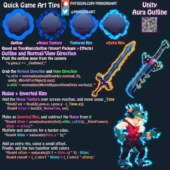 Симпатичный Aura-эффект