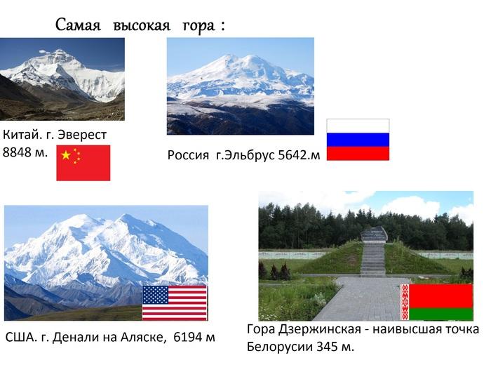 Высшая точка Белорусии