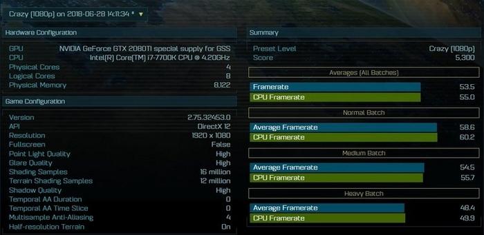 Буквальная вселенная ПЕЧ 2080 Еш GeForce GTX 2080 ti, Nvidia