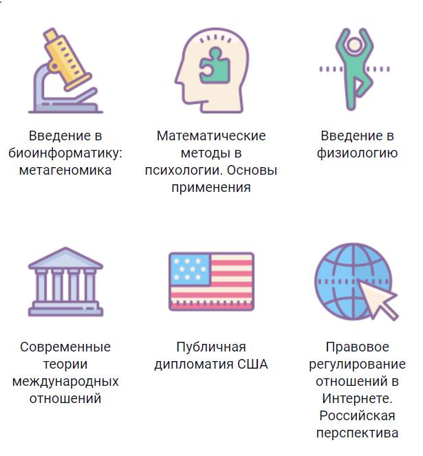 Курсы СПбГУ с доступом на 1 год Образование, Бесплатное образование, Онлайн-Образование, Онлайн-Курсы, Китайский язык, Openedu, Длиннопост