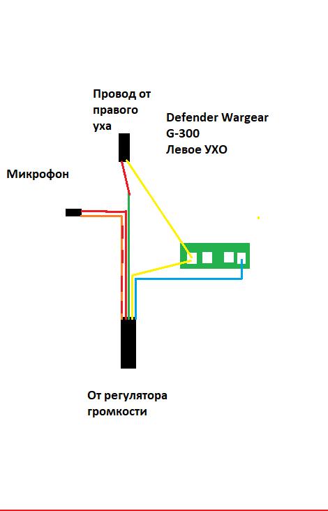 Defender Warhead G-300 схема пайки/ схема проводов