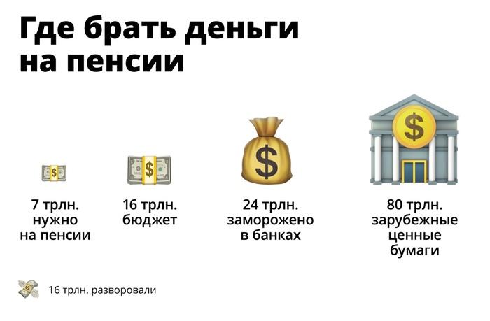 Деньги есть ЛДПР, Пенсия, Деньги, Реформа, Жириновский
