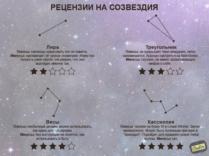 Рецензии на созвездия