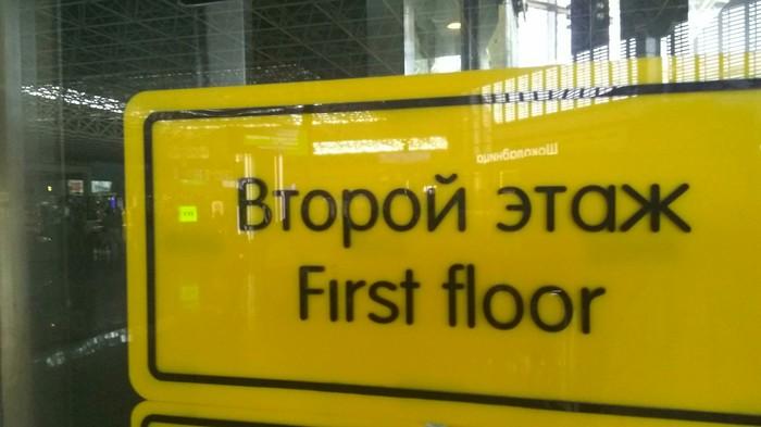 Уровень знания английского языка: аэропорт Сочи Сочи, Английский язык, Трудности перевода