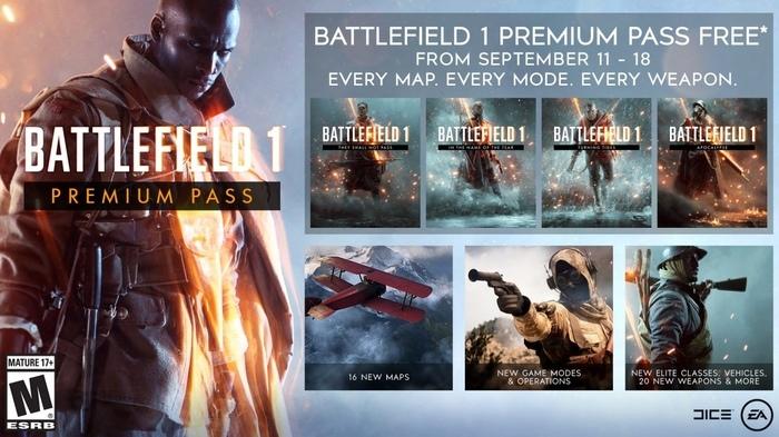 Напоминание о раздаче Origin, Battlefield 1, Халява