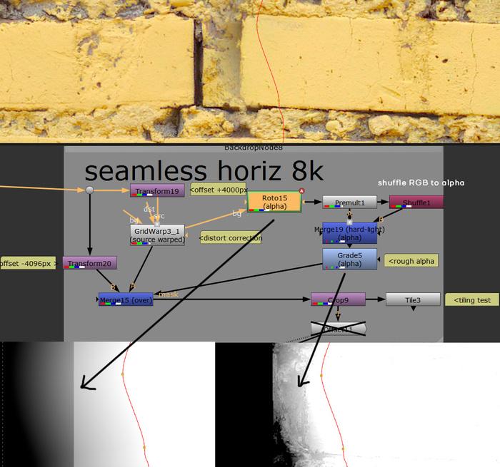 Как я создаю бесшовные материалы (часть 2) Компьютерная графика, Стена, Кирпичи, Материал, Создание, Фотограмметрия, Длиннопост