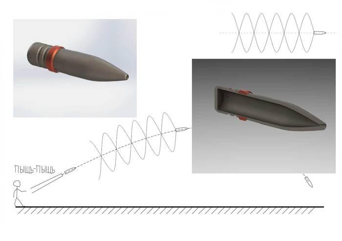Зенитно-нитяной снаряд Беспилотник, ПВО