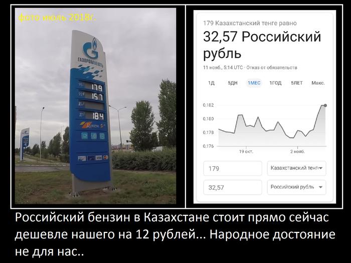 Почему российский бензин в других странах дешевле? Бензин, Газпромнефтегаз, Цена на бензин