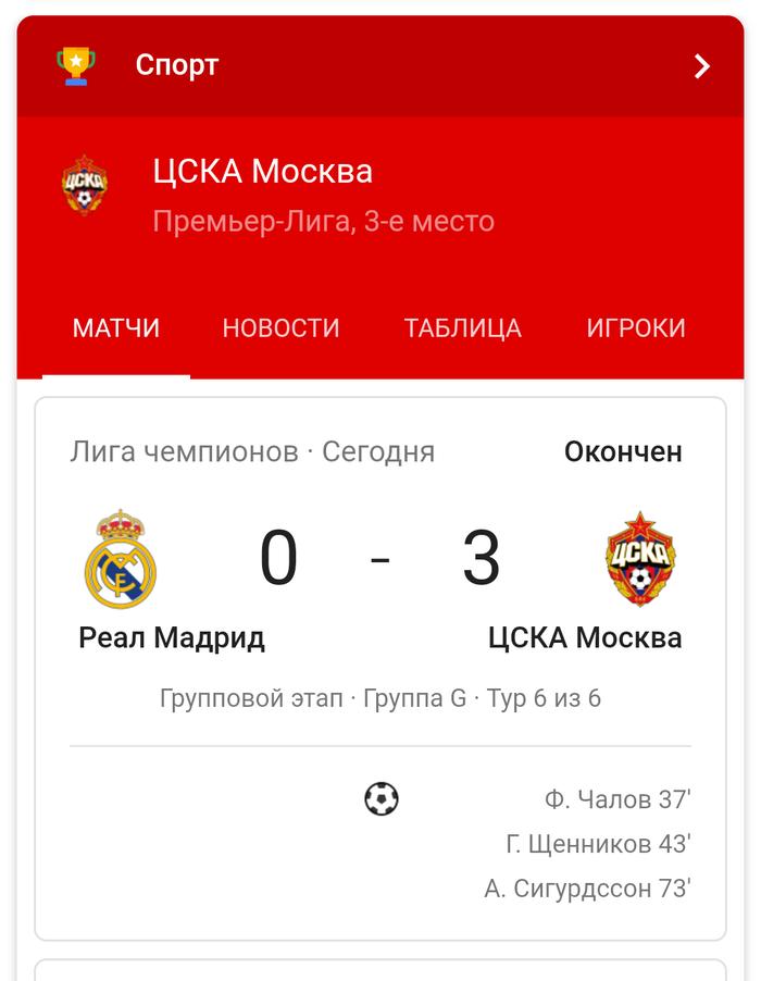 ЦСКА-Реал 3:0! Футбол, Лига чемпионов, ЦСКА