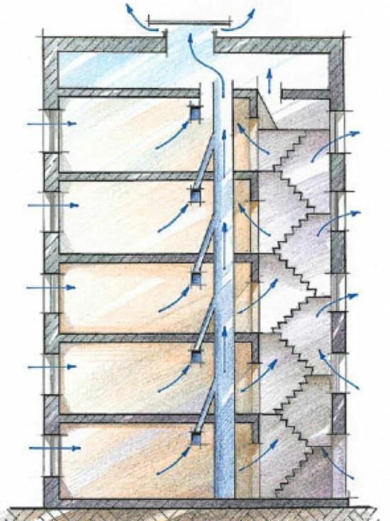 Как сделать шумоизоляция металлического вентканала??? Шумоизоляция, Ремонт, Вентиляция, Без рейтинга