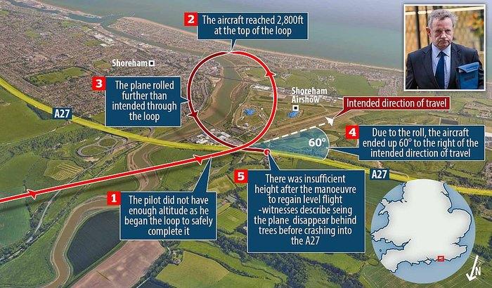 Пилот во время авиашоу не вытянул самолет из петли и обрушил его на шоссе А27, 11 человек погибло, пилот жив Великобритания, Авиашоу, Авиакатастрофа, Шоссе, Видео, Длиннопост, Крушение, Самолет, Негатив