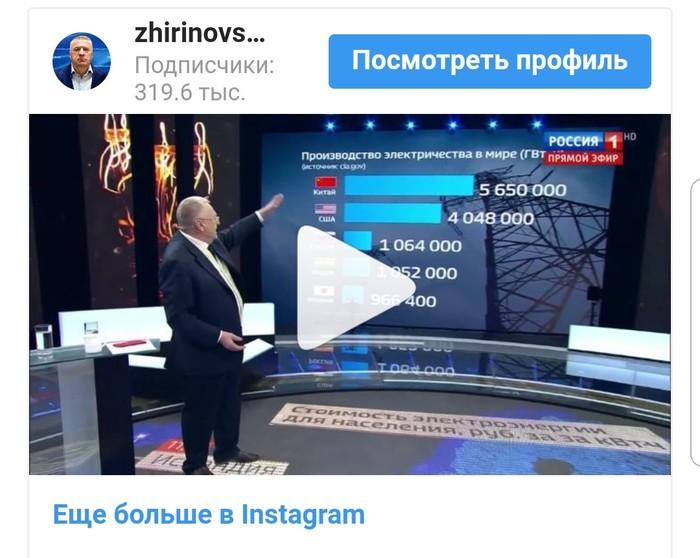 Песнь жаворонка…) Жириновский, Электричество, Чубайс, Слова, Видео