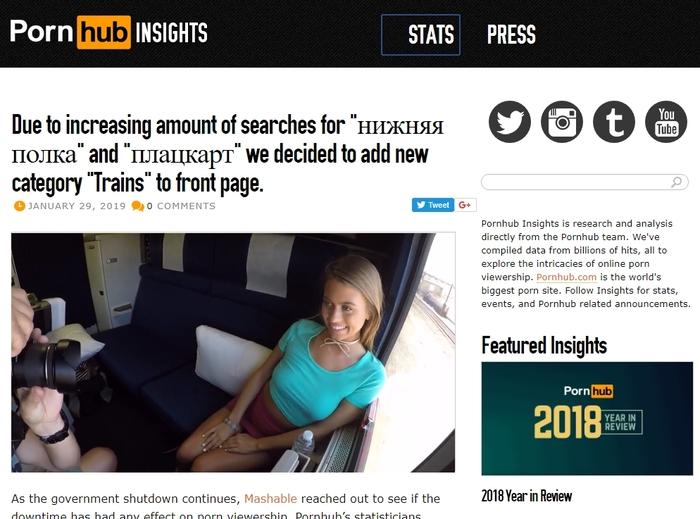 Задаём тренды. Поезд, Плацкарт, Photoshop, Фейк, Pornhub, Скриншот