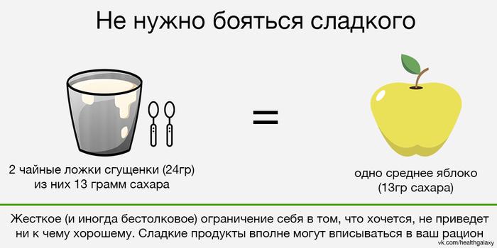 Инфографика сахара. Не нужно бояться, но контролировать следовало бы Сахар, Инфографика, Питание, Длиннопост