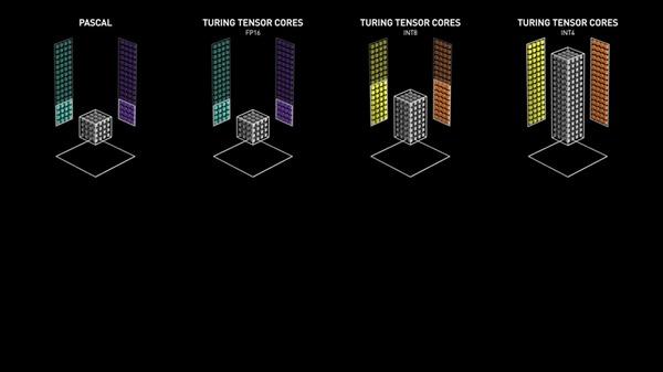 Вся правда про RTX  что же скрывали в NVIDIA? Nvidia, Nvidia RTX, Технологии, Новые технологии, Directx, Vulkan, AMD, Гифка, Длиннопост
