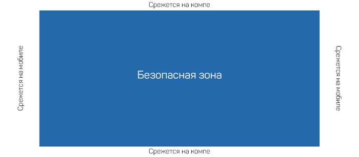 Шаблоны с разметкой для оформления соц.сетей Дизайн, Photoshop, Полезное, Вконтакте