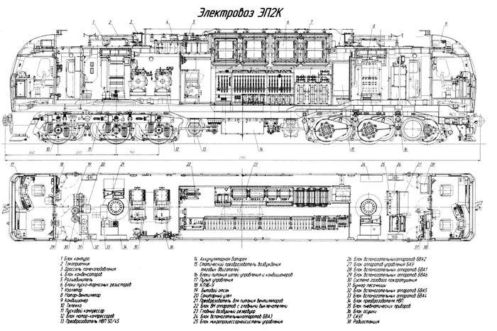 Скромный труженик ЭП2К. Железная Дорога, Электровоз, Коломенский завод, Эп2к, Длиннопост