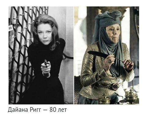 Актеры, которых мало кто видел молодыми. Актеры, Молодость, Длиннопост