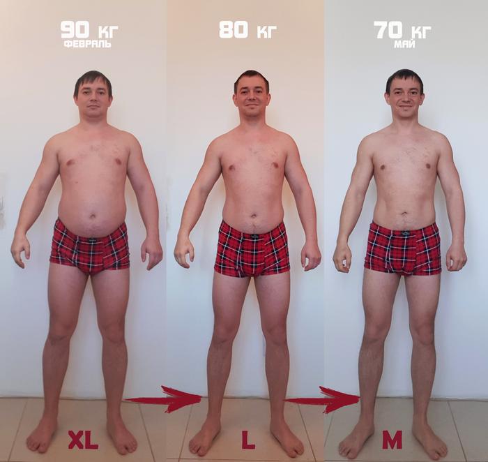 Кто последний за здоровьем? Похудение, Мы худеем, Мотивация, Здоровье не купишь, Здоровье, Лишний вес, До и после, Жир, Длиннопост