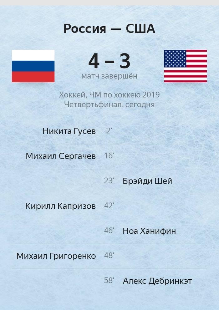 Сборная России обыграла США в четвертьфинале Чемпионата мира по хоккею