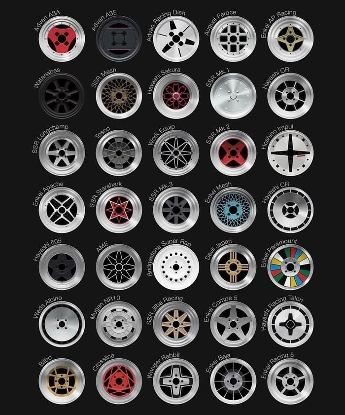 Немного ретро JDM Диски, Литые диски, Авто, Jdm, Ретро