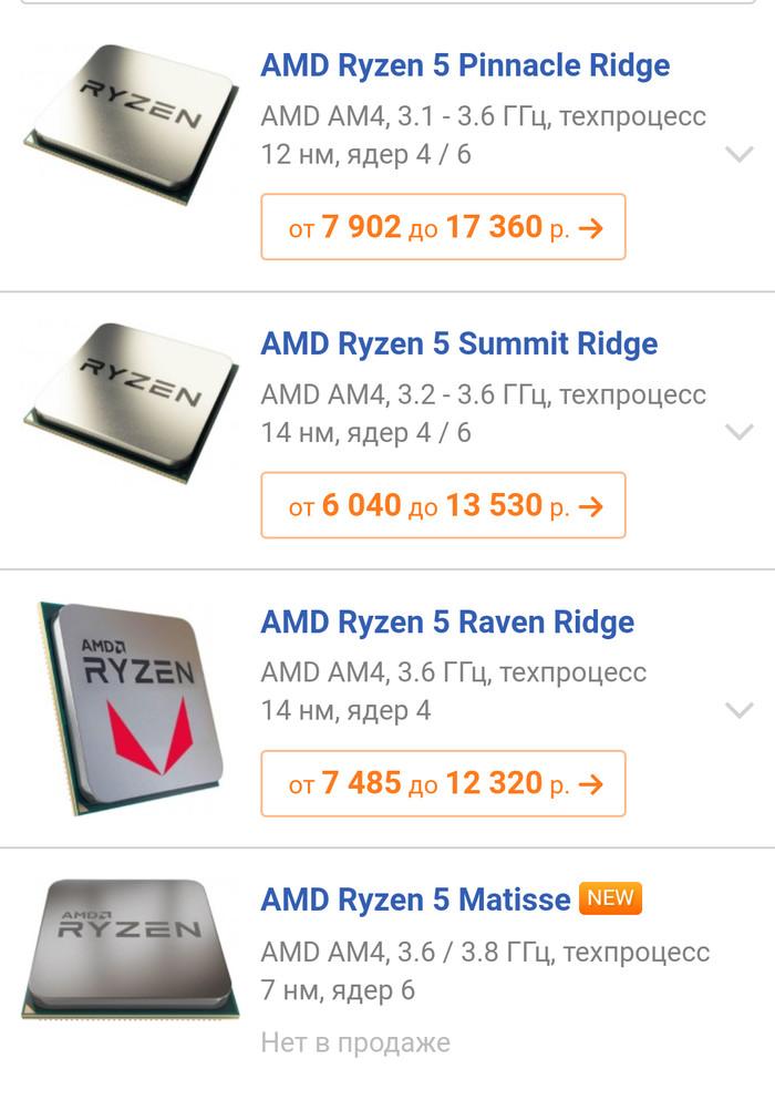 AMD Ryzen 5 2600x HELP ME Компьтерщик, Компьютерные игры, Сисадмин, Компьютерное железо, Конфигурация, Длиннопост
