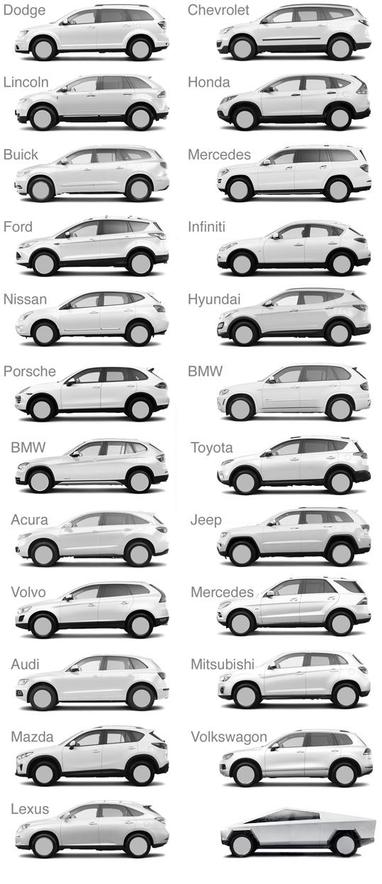 Прорыв в дизайне автомобилей Tesla, Авто, Tesla Cybertruck