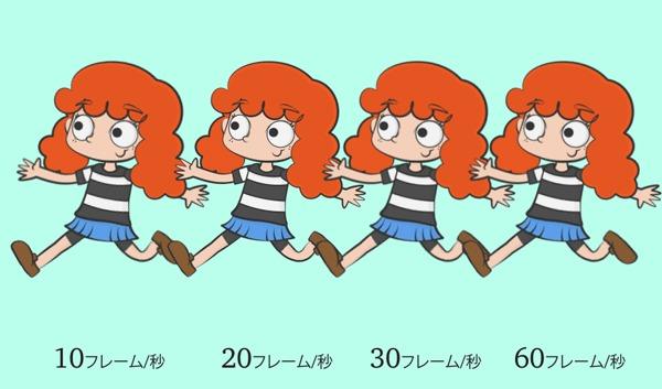 Разница между 10, 20, 30 и 60 кадрами в секунду Анимация, Девочка, Бег, Ходьба, FPS, Наглядно, Сравнение, Гифка, Мультипликация, Reddit