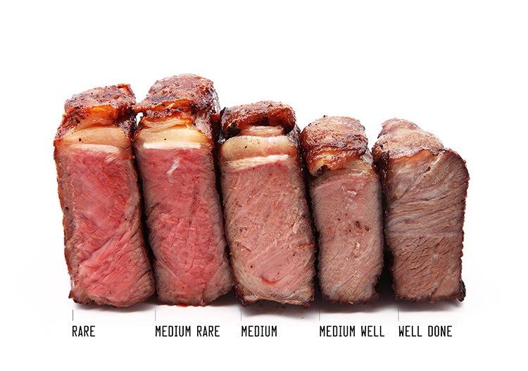 Нахуй мясо