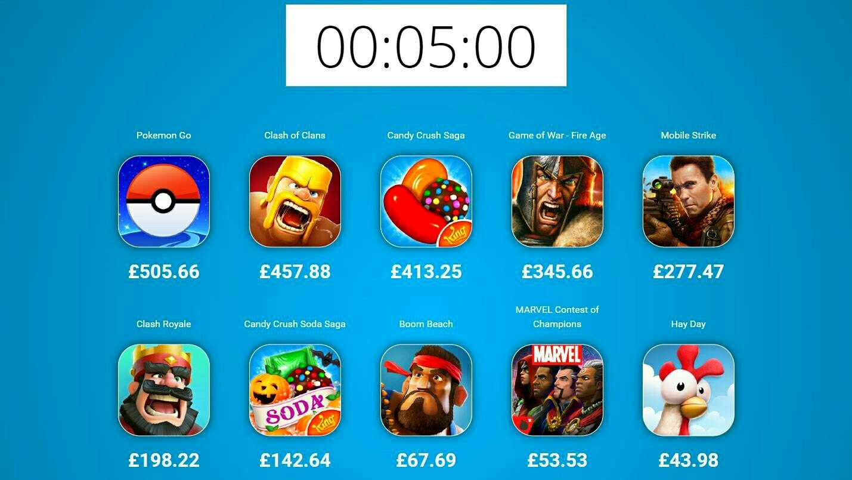 игра на деньги с мобильного