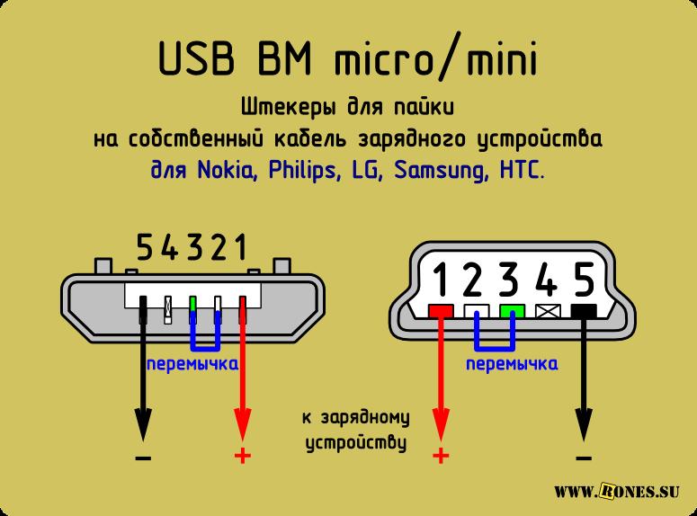 Зарядка от usb combo напрямую с завода универсальный бокс к коптеру mavic
