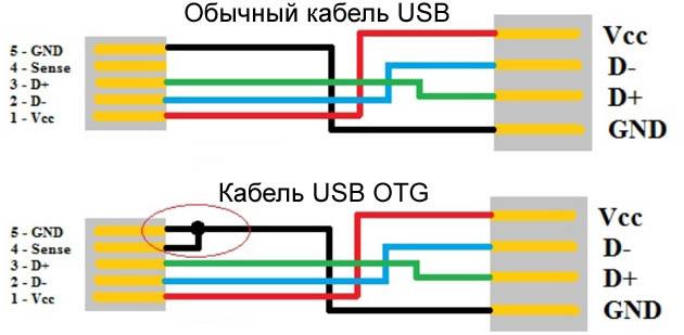 Шнур usb android mavik напрямую с завода купить спарк на юле в новокузнецк
