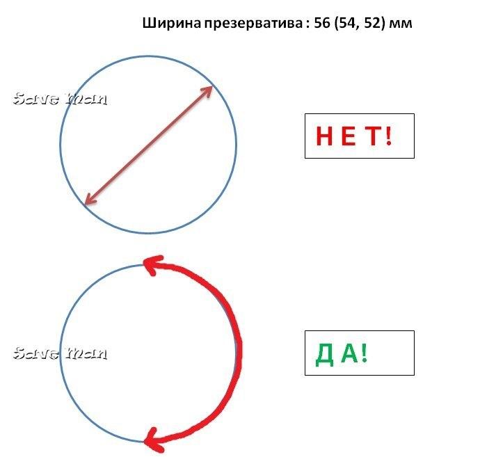 paren-nadel-prezervativ-i-nachal-vvodit-v-devushku-foto-golaya-sosok-v-mede