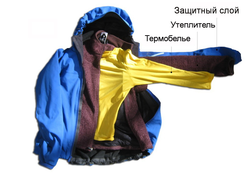 eb2c1163 Как одеться в поход или трехслойная концепция одежды Трехслойная концепция,  Одежда для походов, Трекинг