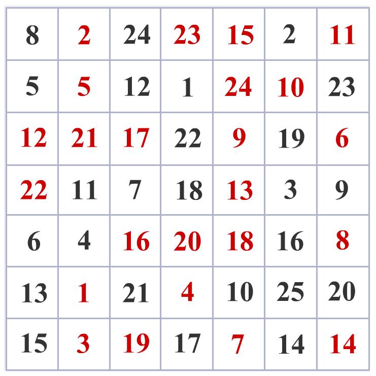 Таблица шульте скачать программу