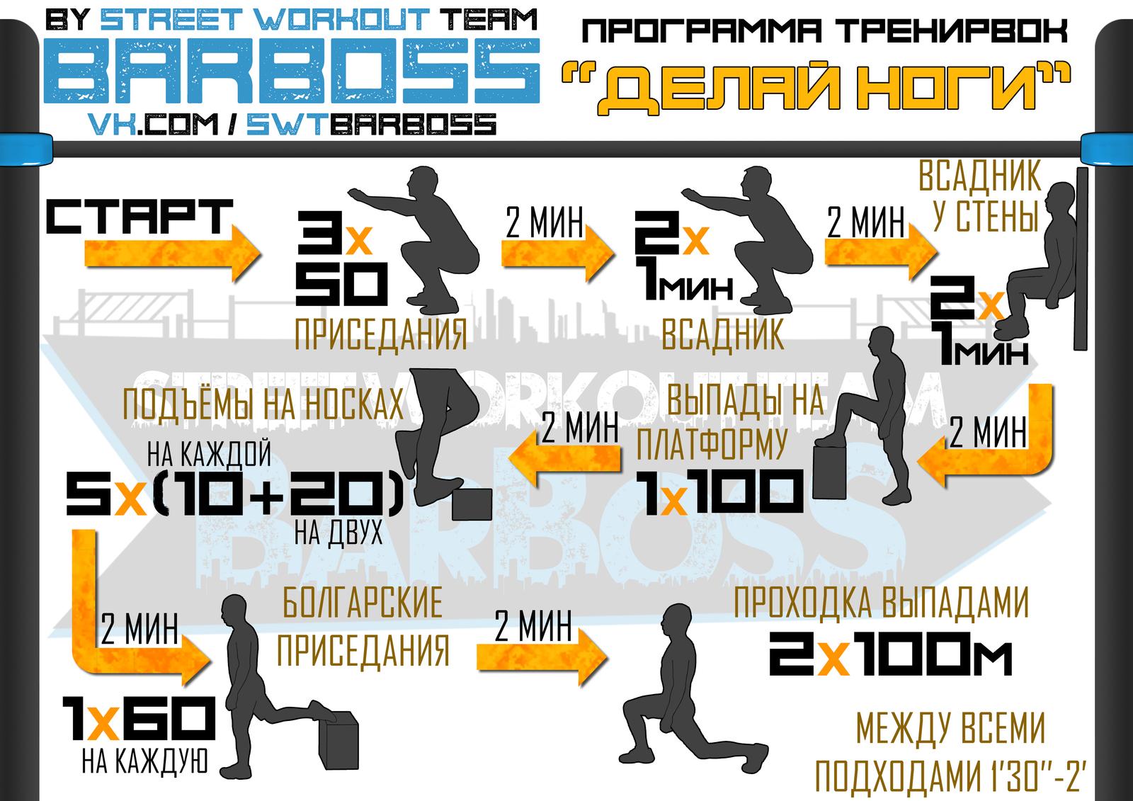 Программы для тренировок на уличных площадках b738432ae7e