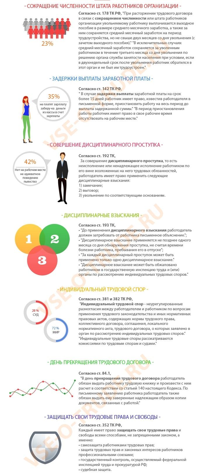 Повышение пенсионного возраста в россии 2019