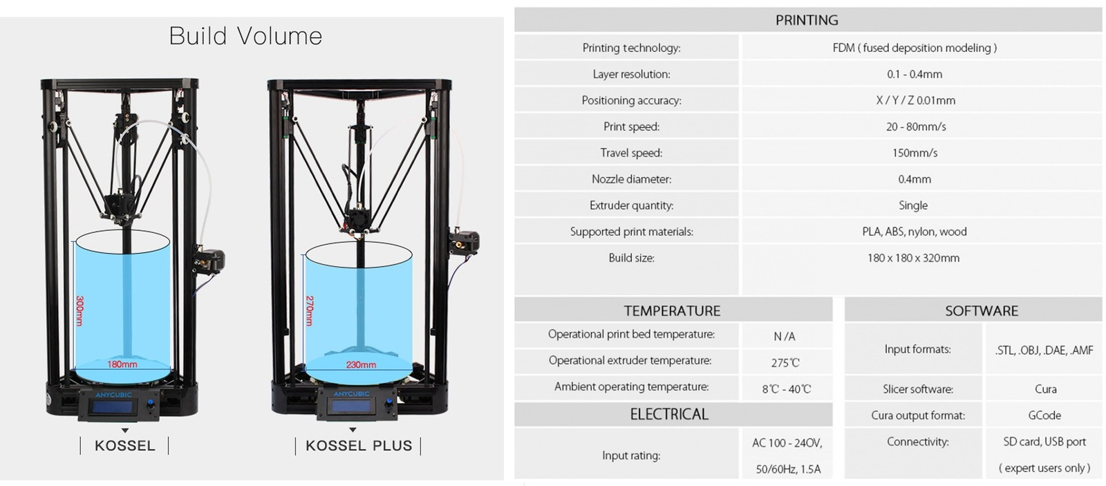 3D принтер Anycubic Kossel Pulley   собираем китайский комплект. Инструкция  для тех 37dd2b4a03089