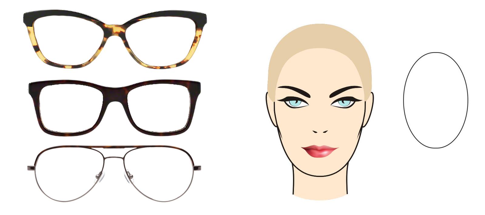Как выбрать очки по форме лица Очки, Форма лица, Аксессуары, Мода, Оправы ad8e5dbaafd