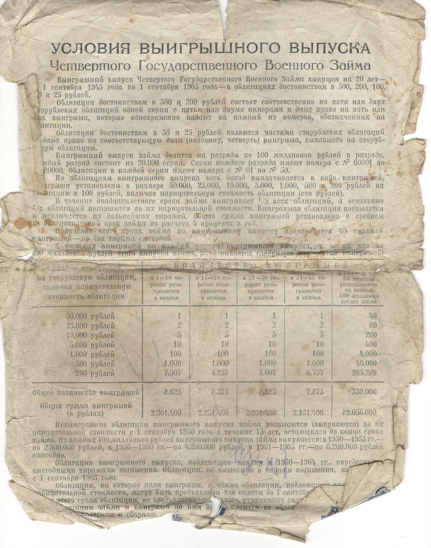 облигации военного займа кредит по паспорту москва