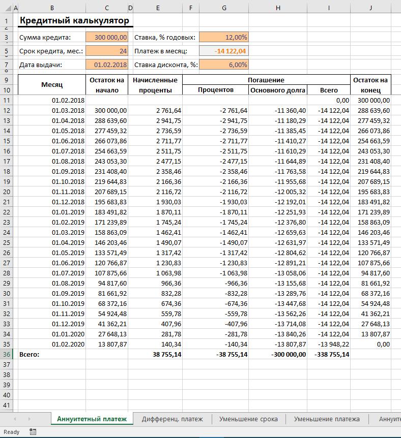 Калькулятор максимального кредита
