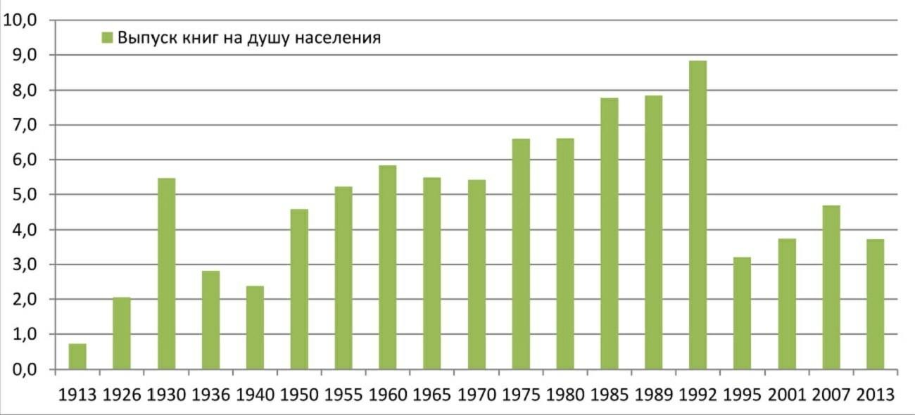 Уровень жизни в россии доклад 9381