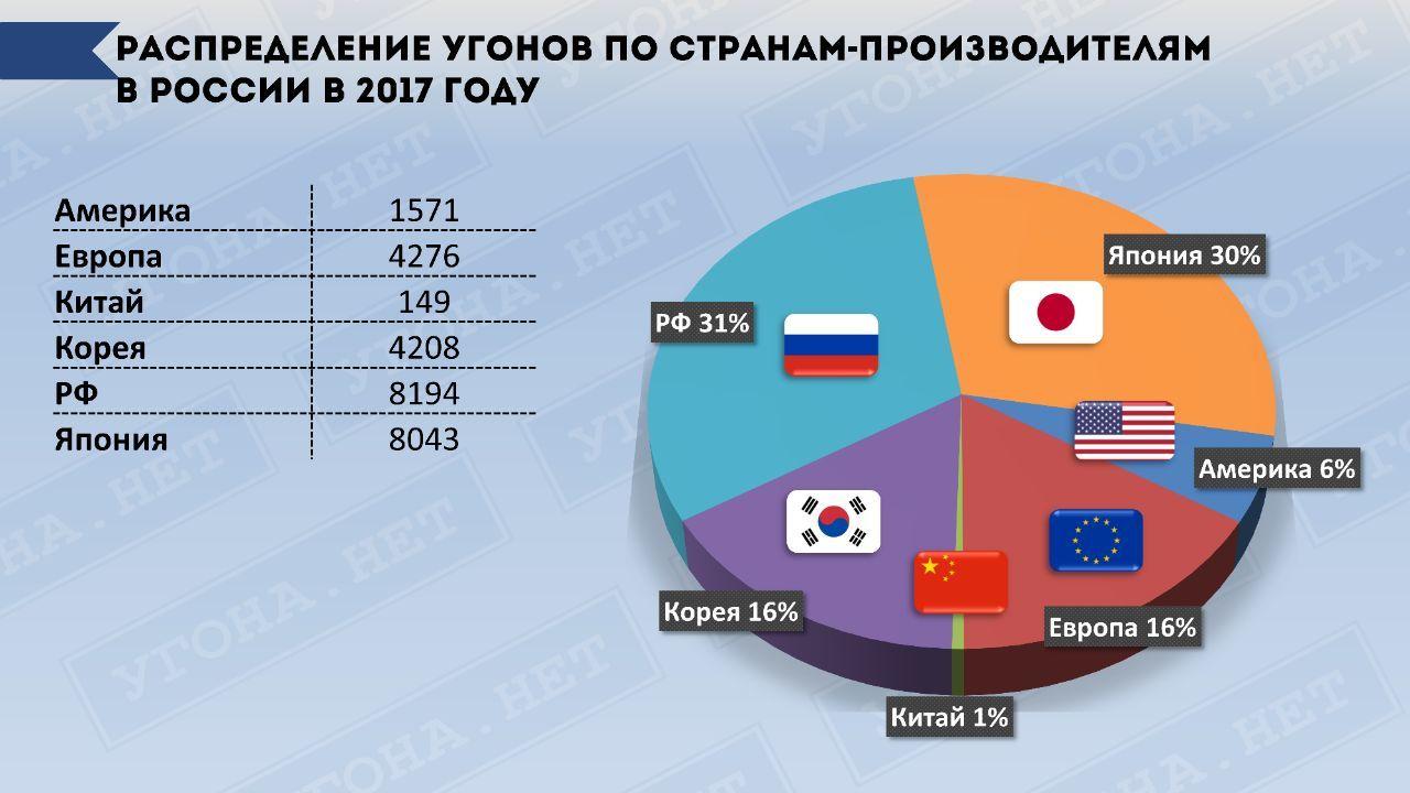 Десять самых порносайтов посещаемых русскоязычных в мире