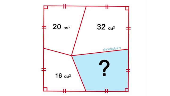 Задачи на нахождение площади квадрата с решением процесс решения задачи проектирования
